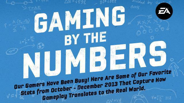Infographic: Gaming by the Numbers