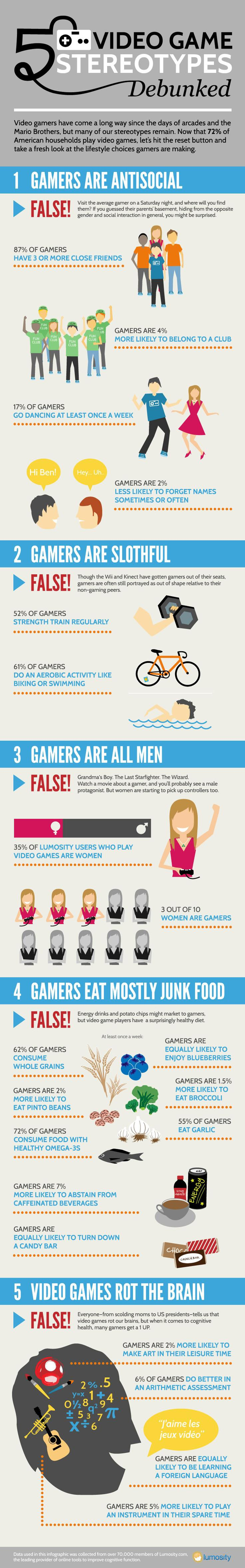 infographic_gamers