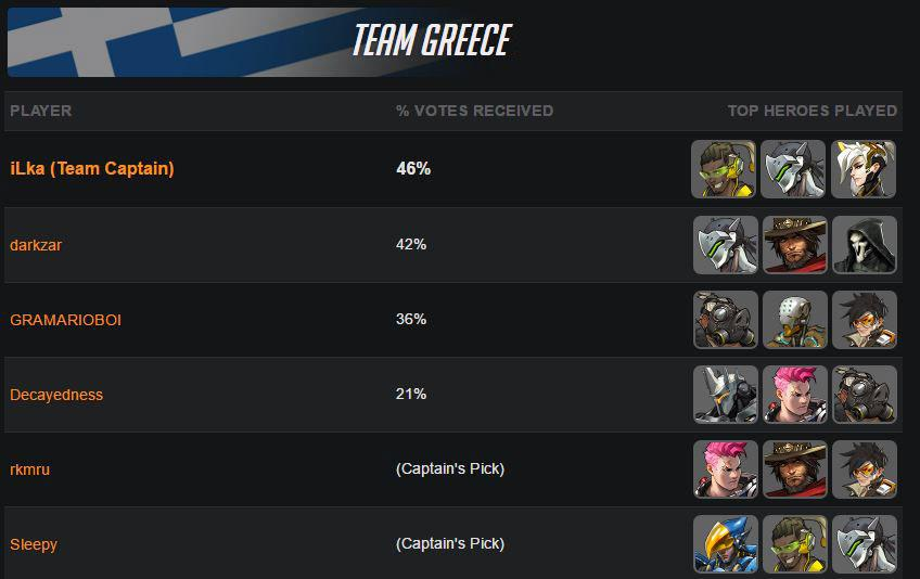 overwatch-team-greece
